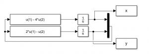 Simulink модели для параллельных вычислений