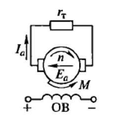 Динамический тормозной режим двигателя постоянного тока независимого возбуждения